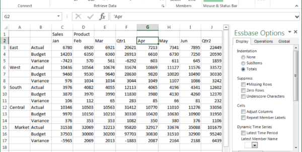 Convenience Store Accounting Spreadsheet Intended For Announcing Dodeca Spreadsheet Management System, Version 7 And The
