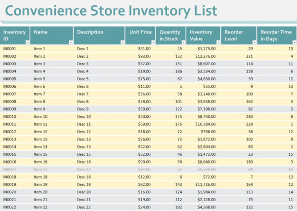 Convenience Store Inventory Spreadsheet In Convenience Store Inventory List Template