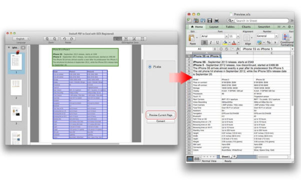 Convert Scanned Pdf To Excel Spreadsheet Inside Convert Pdf To Excel Spreadsheet  Pulpedagogen Spreadsheet Template