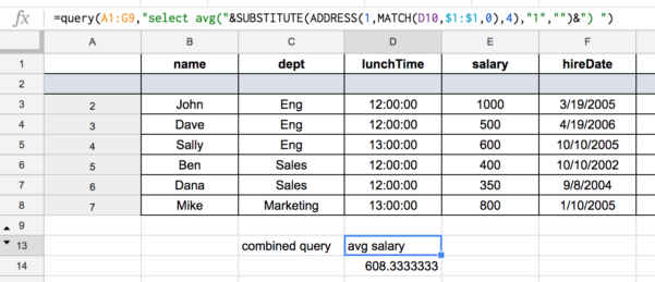 Cool Looking Spreadsheets Throughout How To Query Column Names In Google Spreadsheet Query Function