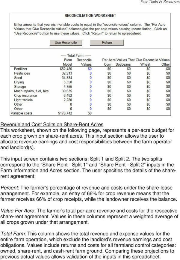 Corn Cost Per Acre Spreadsheet In Breakeven Analysis. Takes The User To The Data Input Worksheet Of