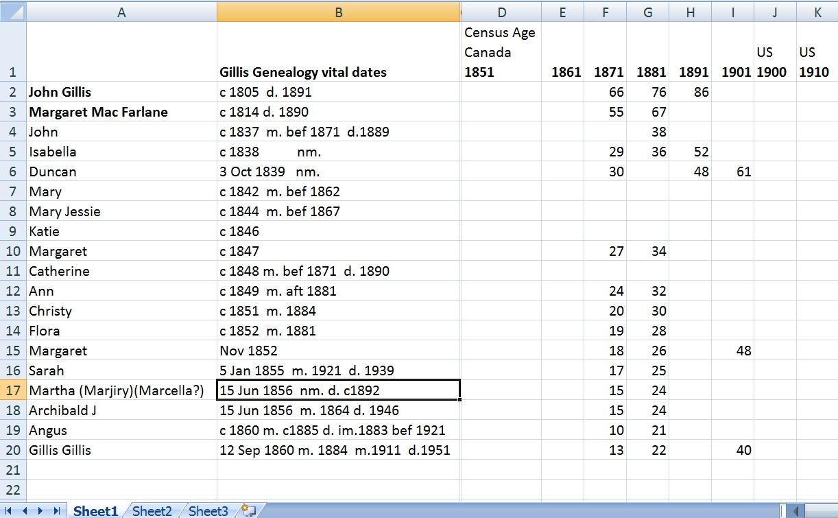 Correspondence Tracking Spreadsheet Throughout Genealogy: Census Strategies  Archiventures