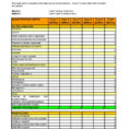Cost Analysis Spreadsheet For How To Make A Cost Analysis Spreadsheet 40 Benefit Templates