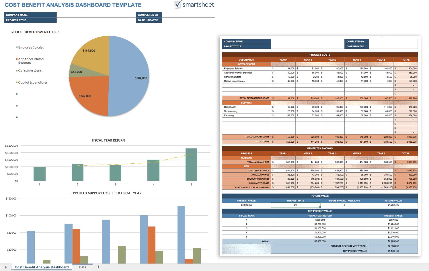 Cost Analysis Spreadsheet Regarding Free Cost Benefit Analysis Templates Smartsheet Within Cost Analysis