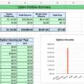 Cost Basis Dividend Reinvestment Spreadsheet With Options Tracker Spreadsheet – Two Investing