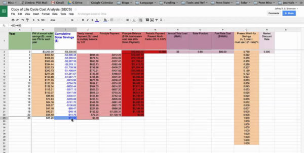 Cost Benefit Analysis Spreadsheet Throughout How To Make A Project Management Cost Benefit Analysis Template