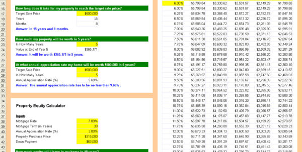Cost Of Buying A House Spreadsheet Within House Buying Calculator Spreadsheet  Homebiz4U2Profit