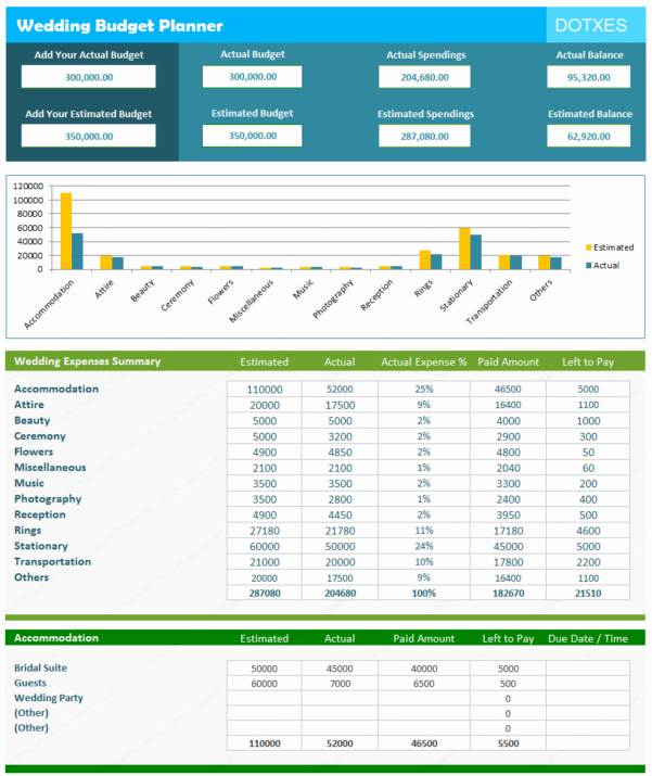 Cost Of Living Spreadsheet Regarding Theomega.ca – Page 24 Of 27 – Just Another Wordpress Site