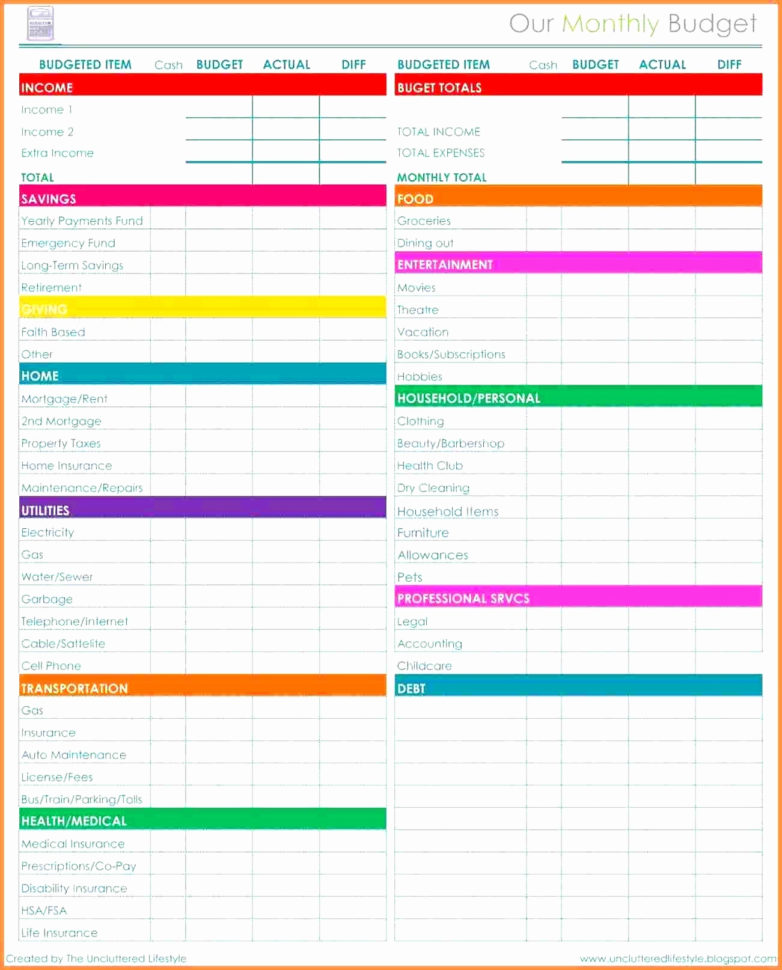Cost Of Living Spreadsheet Throughout Cost Of Living Spreadsheet – Cost Of Living Comparison Tool Fernando
