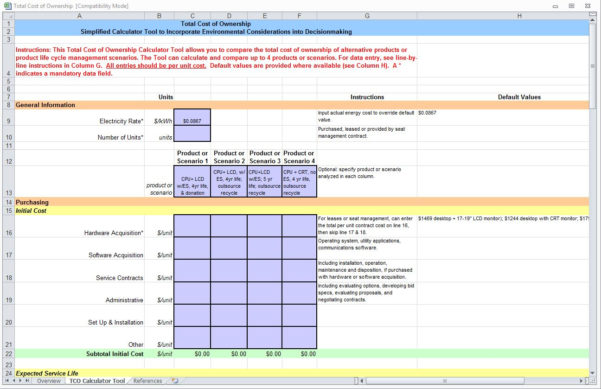 Cost Of Owning A Plane Spreadsheet With Totalost Of Ownership Excel Templateoles Thecolossuso
