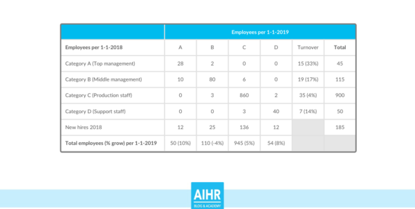 Cost Per Hire Spreadsheet With 17 Recruiting Metrics You Should Know About  Analytics In Hr