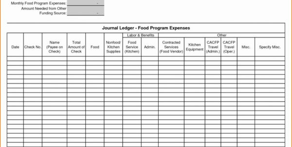 Cost Spreadsheet Pertaining To Food Cost Xls With Spreadsheet Excel Free Plus Calculator Together