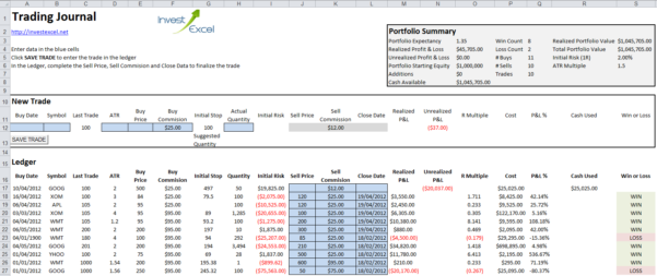 Coupon Spreadsheet Intended For Trading Journal Spreadsheet Trade Sheet V8 Tjs Free Download