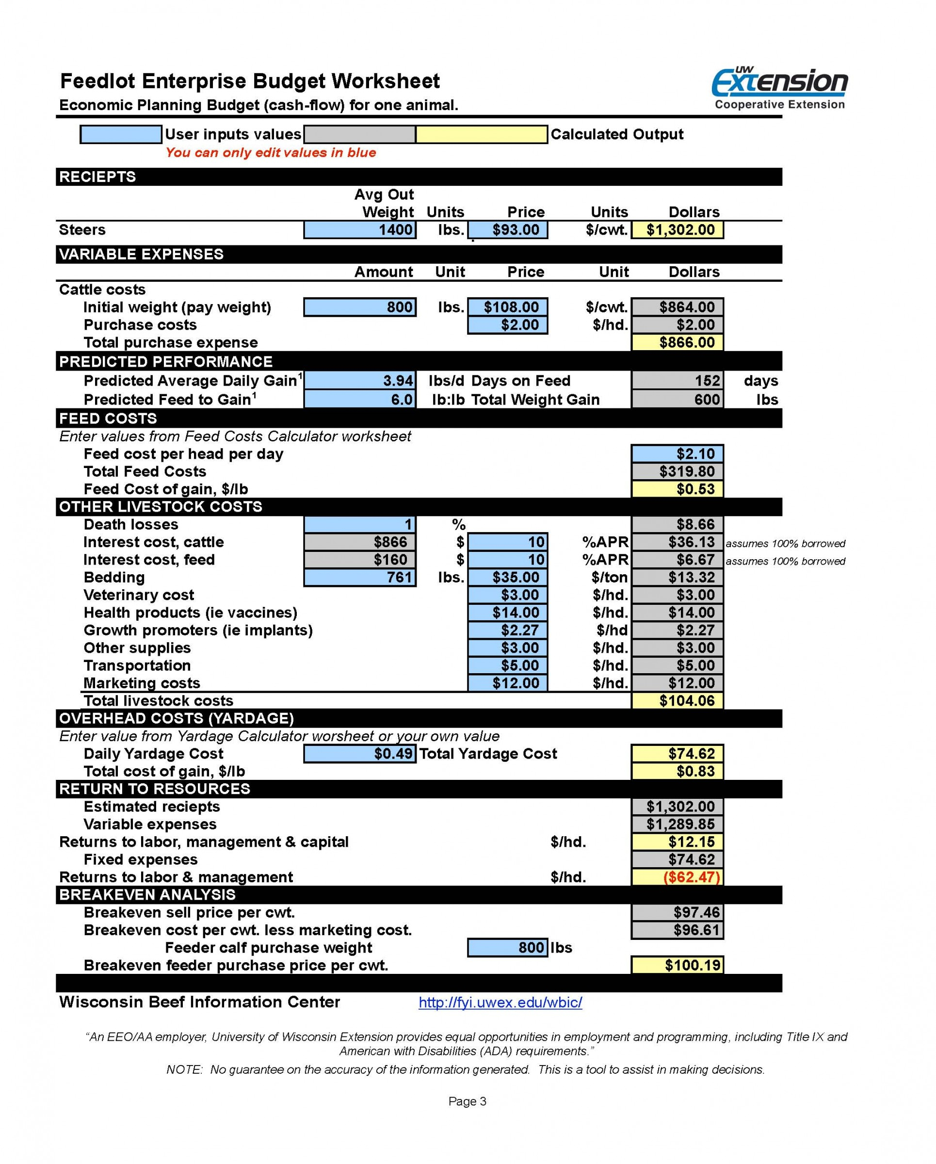 Cow Calf Budget Spreadsheet In Decisionmaking Tools For Feeding Cattle – Wi Beef Information Center