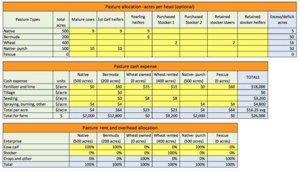 Cow Calf Budget Spreadsheet Regarding Cr3252 Ranch Calculator Ranchcalc » Osu Fact Sheets