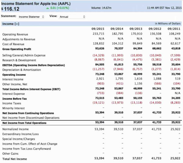 Craft Pricing Spreadsheet In Retail Business Accounting Spreadsheet Craft Best Small Excel