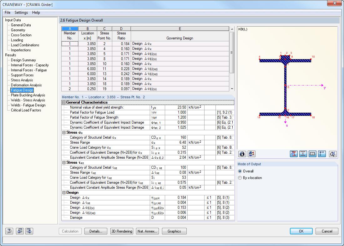 Crane Beam Design Spreadsheet Intended For Craneway: Craneway Girder Design Acc. To Eurocode 3  Dlubal Software