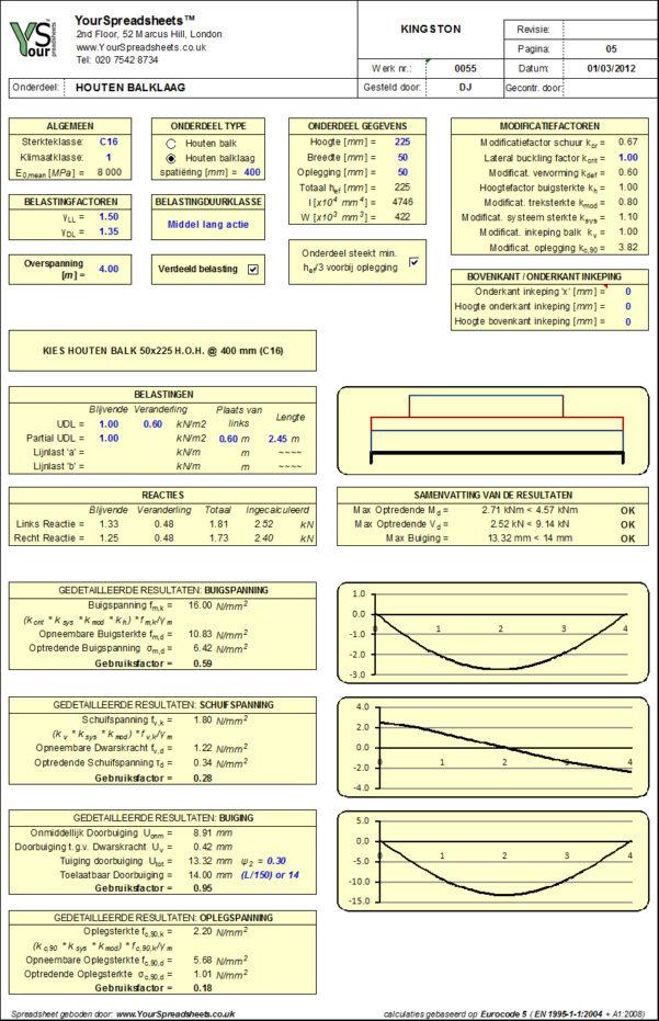 Crane Beam Design Spreadsheet With Old News
