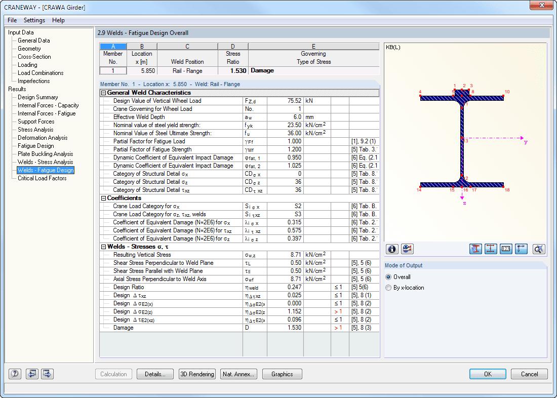 Crane Beam Design Spreadsheet Within Craneway: Craneway Girder Design Acc. To Eurocode 3  Dlubal Software
