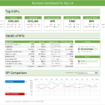Create Report From Excel Spreadsheet 2010 For Excel Dashboard Templates  Download Now  Chandoo  Become