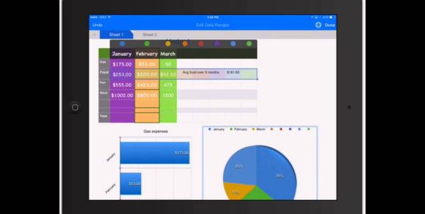 Create Spreadsheet On Ipad Regarding Google Sheets On Ipad  Homebiz4U2Profit
