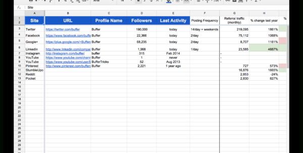 Create Spreadsheet Online Free For 15 New Social Media Templates To Save You Even More Time Create Spreadsheet Online Free Google Spreadsheet
