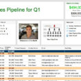 Creating A Sales Pipeline Spreadsheet Inside Sales Dashboard Templates And Examples  Smartsheet