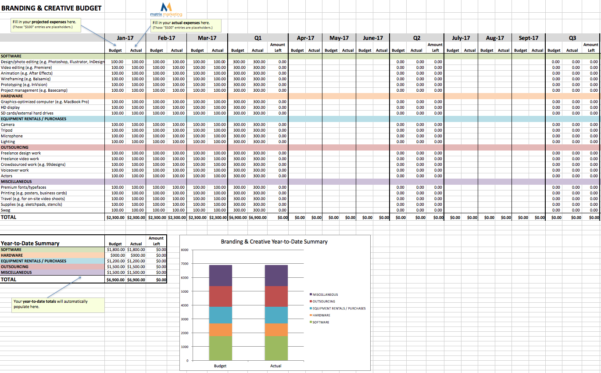 Creating A Spreadsheet For Bills With Marketing Budget Templates  9 Templates  Matrix Marketing Group