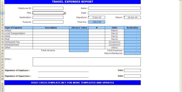 Credit Card Budget Spreadsheet Template For Travelreport001 Example Of Credit Card Budget Spreadsheet Template Credit Card Budget Spreadsheet Template Google Spreadsheet