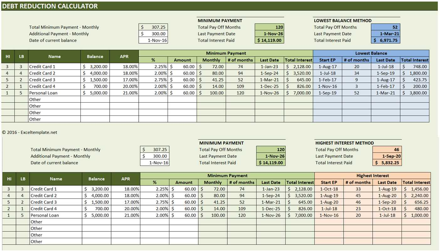 Credit Card Debt Spreadsheet Within Debt Reduction Calculator  Excel Templates