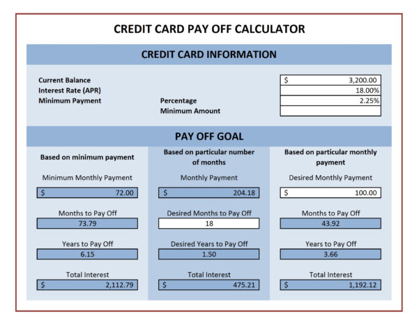 Credit Card Interest Calculator Spreadsheet Intended For Credit Cards Payoff Calculator  Rent.interpretomics.co