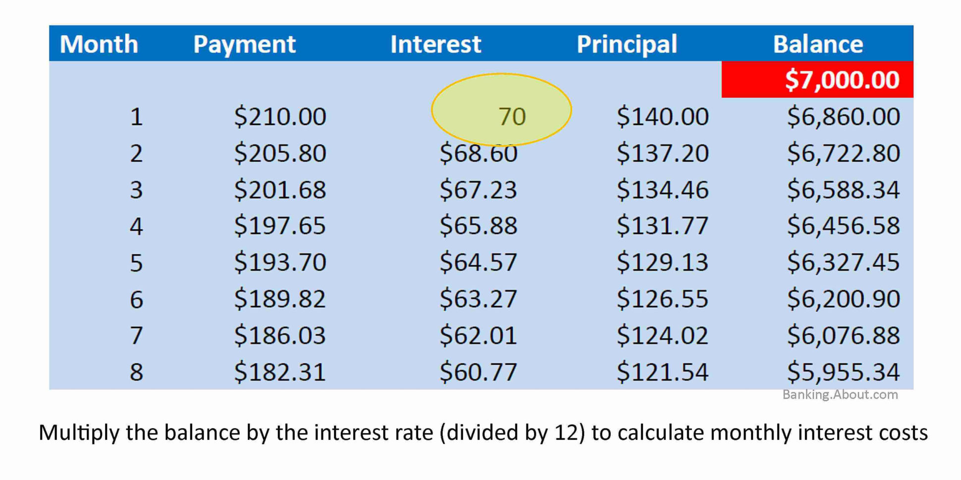 Credit Card Repayment Calculator Spreadsheet Inside Calculate Credit Card Payments  Costs