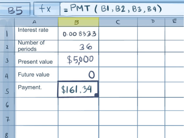 Credit Card Repayment Calculator Spreadsheet Regarding How To Calculate Credit Card Payments In Excel: 10 Steps