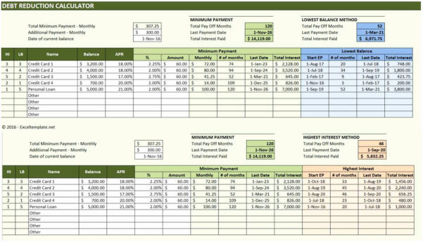 Credit Card Repayment Calculator Spreadsheet With Regard To Multiple Credit Card Payoff Calculator Spreadsheet Lovely Debt