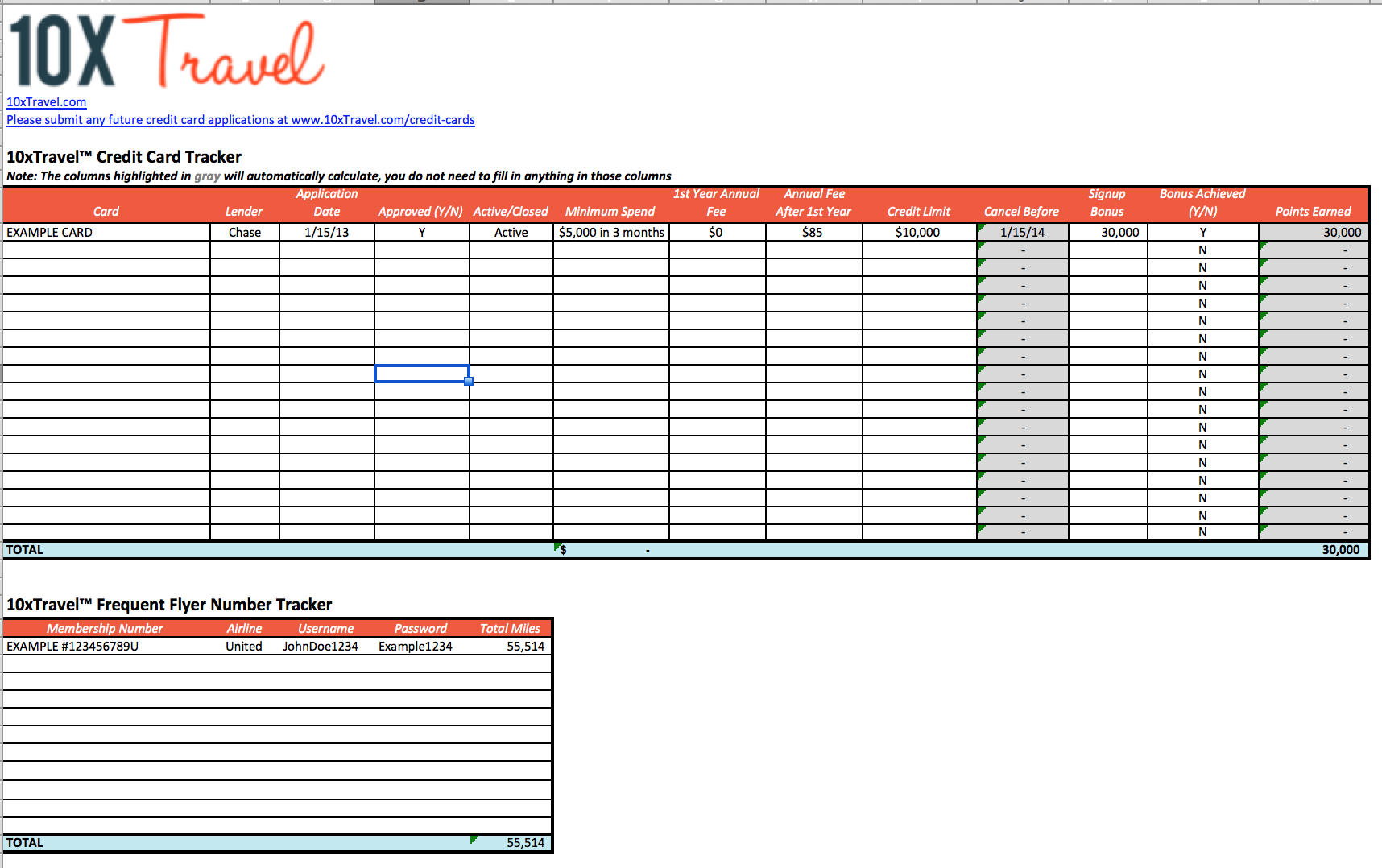 Credit Card Rewards Spreadsheet Inside Credit Card Churners Take Free Travel To A New Level  Money