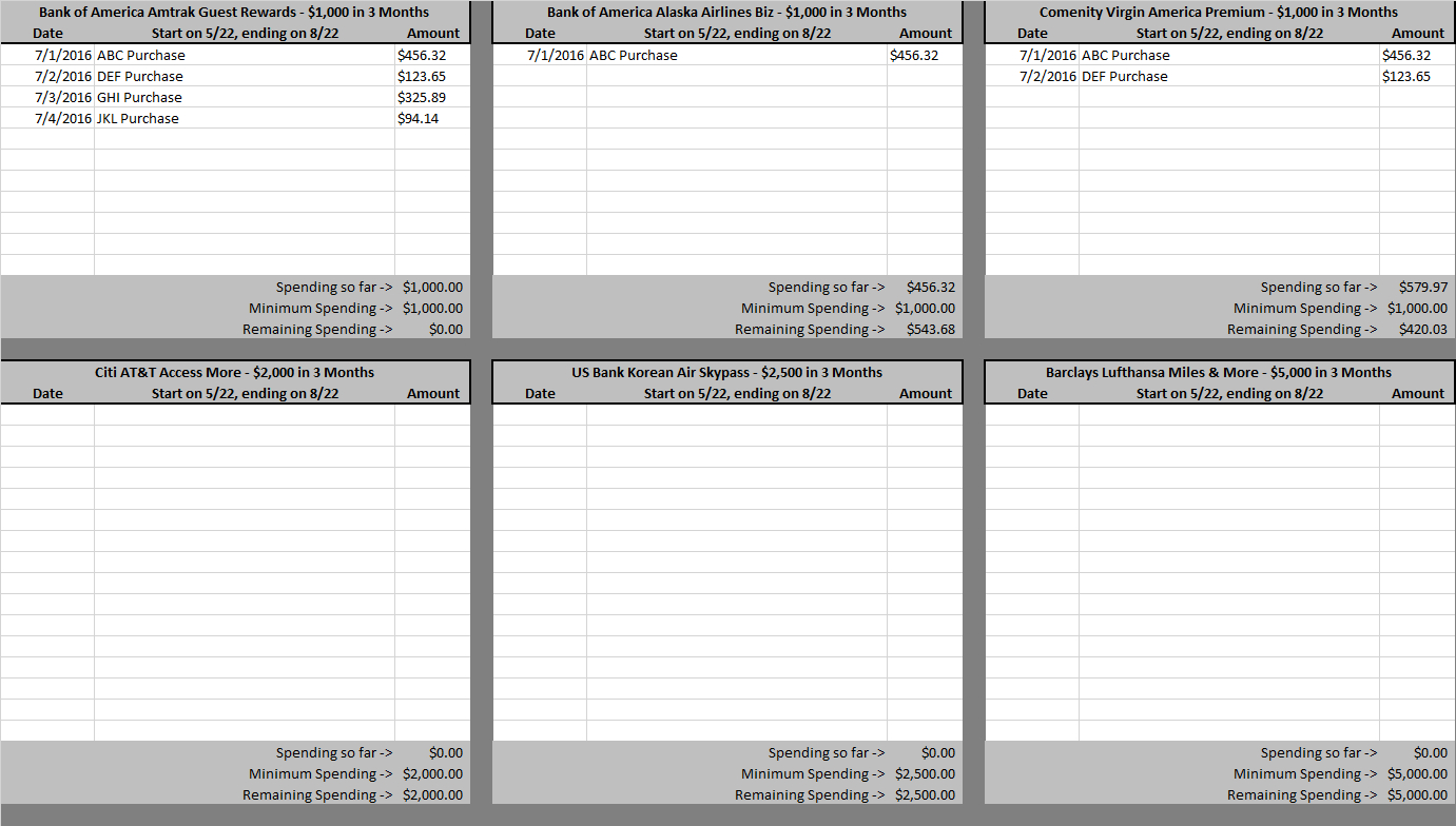 Credit Card Tracking Spreadsheet For My Detailed Credit Card Activation Setup Routine  Checklist