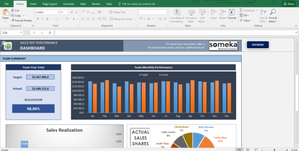 Credit Control Excel Spreadsheet Inside Salesman Performance Tracking  Excel Spreadsheet Template