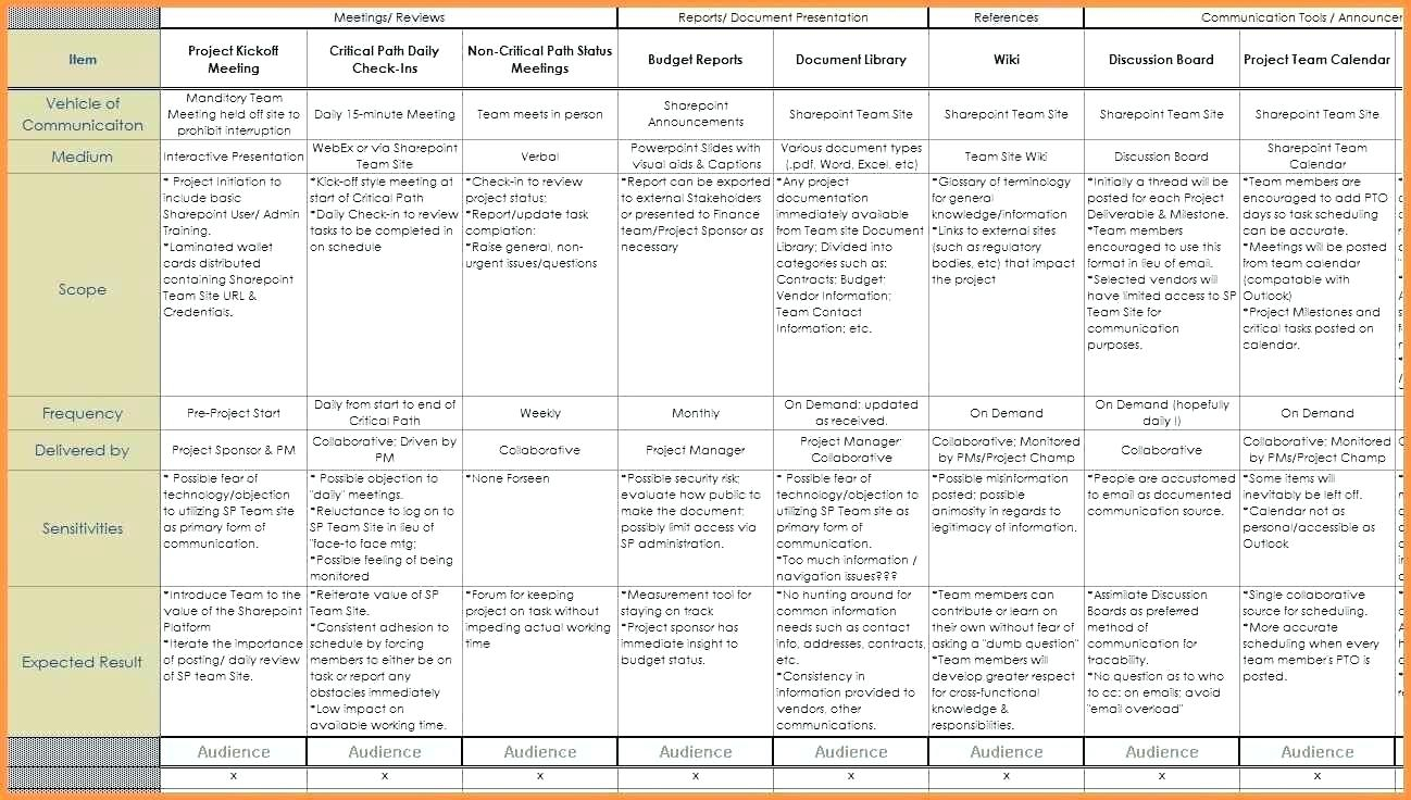Critical Path Excel Spreadsheet Template Intended For Critical Path Project Management Template Template Project