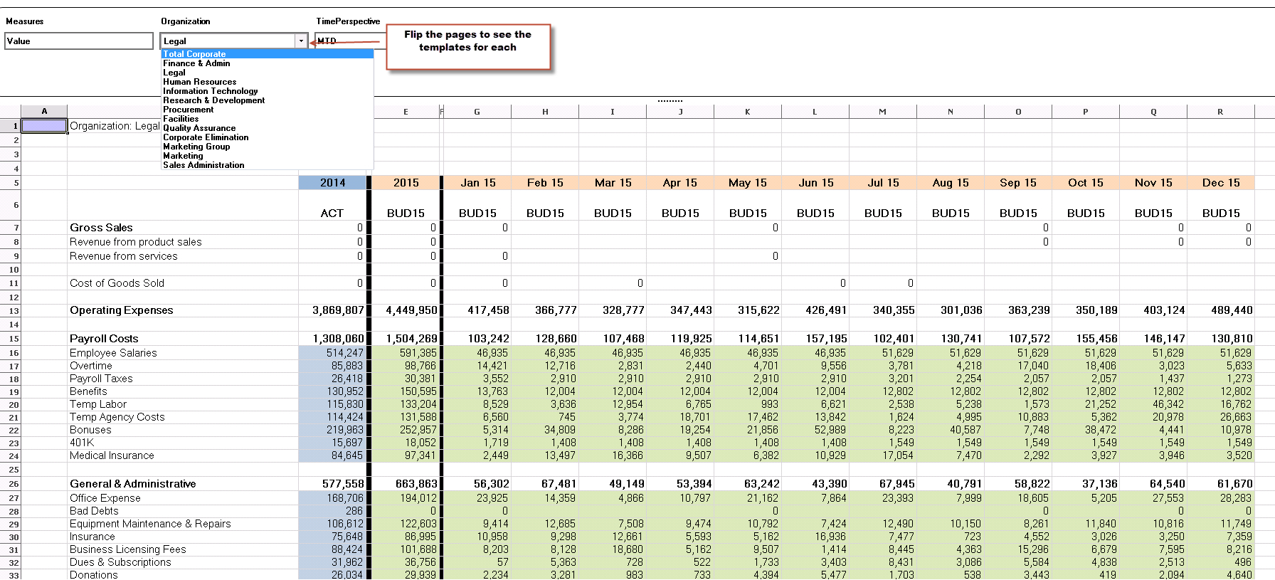 Crop Budget Spreadsheet Pertaining To Information Technology Budget Template Example Of Crop Spreadsheet