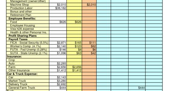 Crop Budget Spreadsheet Throughout Crop Budget Spreadsheet 2018 Spreadsheet For Mac Free Spreadsheet