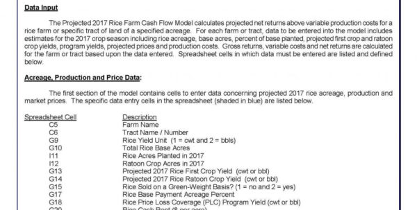 Crop Production Cost Spreadsheet With Crop Production Cost Spreadsheet Louisiana Rice  Pywrapper