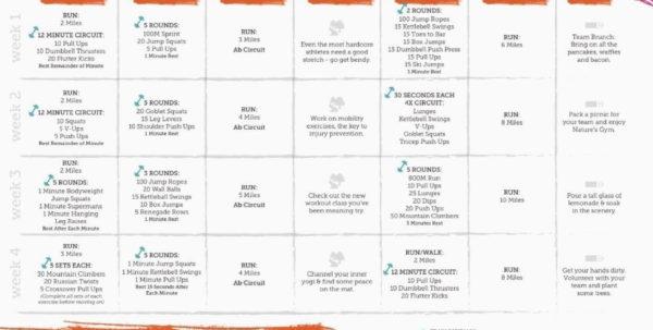 Crossfit Programming Spreadsheet Inside Crossfit Programming Spreadsheet Best Of Tough Mudder