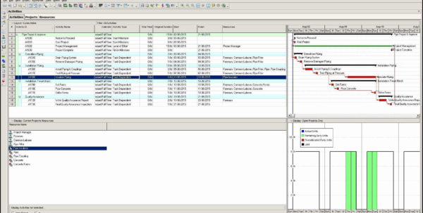Crossfit Programming Spreadsheet Throughout Crossfit Programming Template Unique Crossfit Programming
