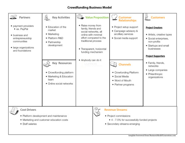 Crowdfunding Comparison Spreadsheet Throughout Future Business  Models  Markets  The #newerabiz  Blog