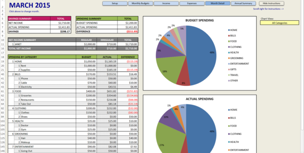 Cruise Budget Spreadsheet Regarding How Do You Budget? Interview With Janet At Savvy Spreadsheets