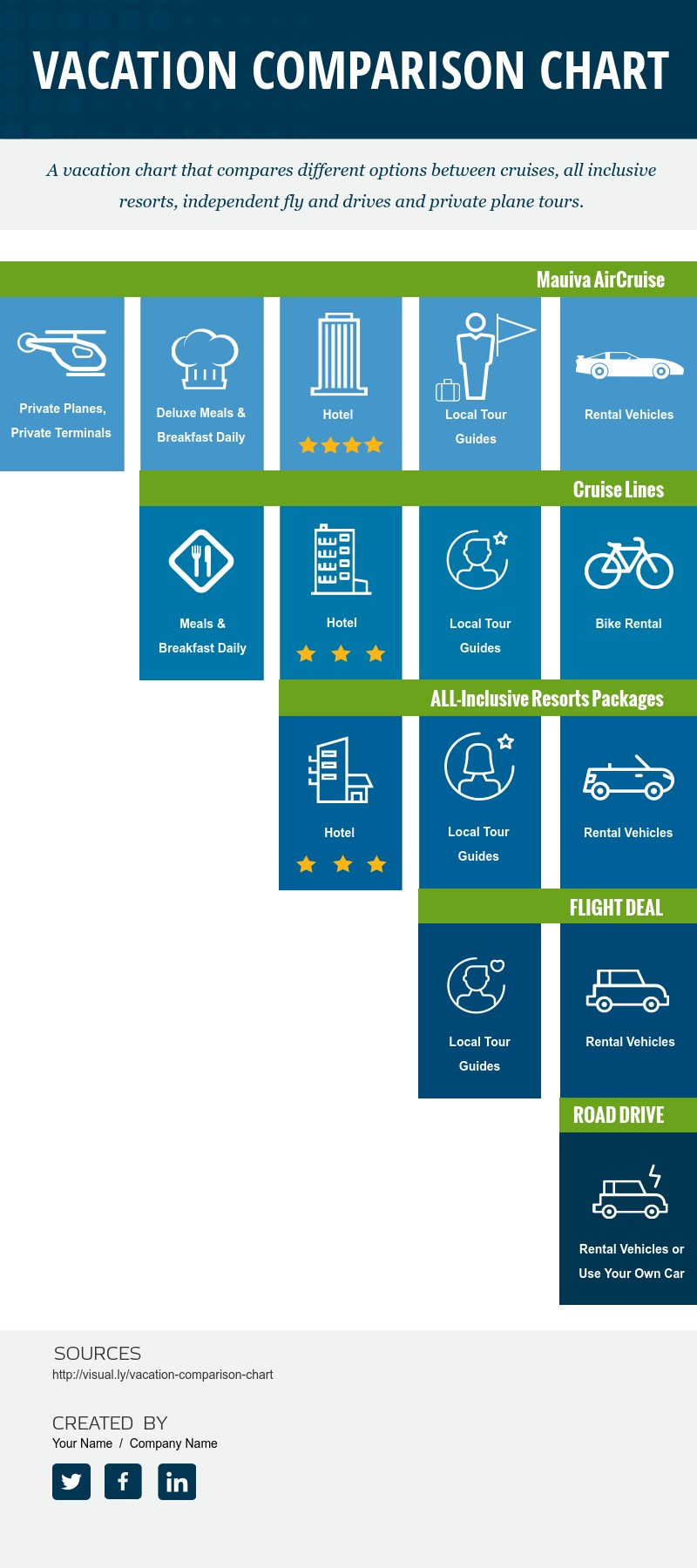 Cruise Comparison Spreadsheet Pertaining To Infographic Design: Visme Introduces 20+ New Comparison Infographic