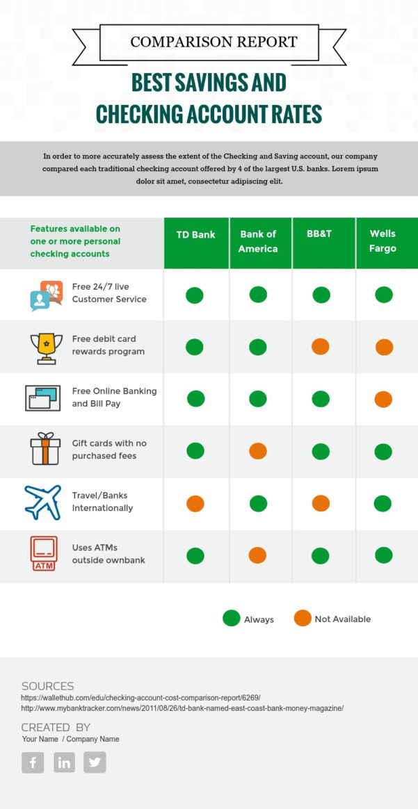 Cruise Comparison Spreadsheet With Infographic Design: Visme Introduces 20  New Comparison Infographic