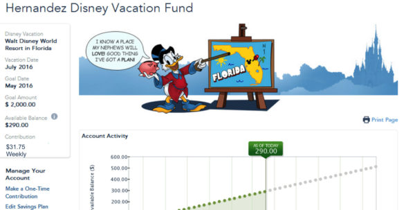 Cruise Planning Spreadsheet Within Disney Vacation Account Helps You Plan, Save For Future Disney
