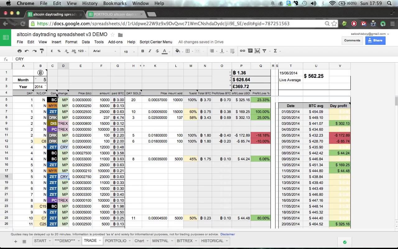 Crypto Day Trading Spreadsheet Inside Crypto Trading Spreadsheet Excel Trader Journal Cryptocurrency