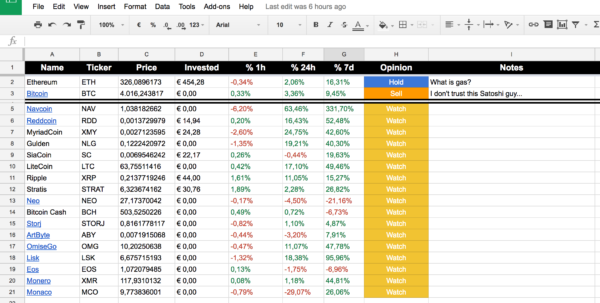 Cryptocurrency trading excel spreadsheet